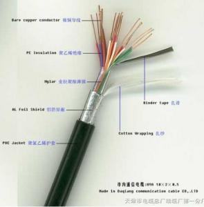 UTP超五类电缆
